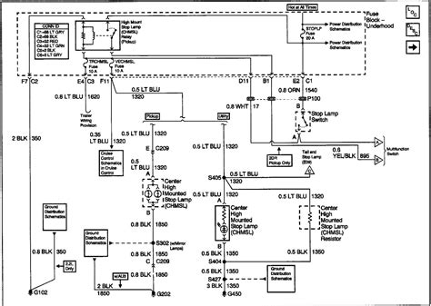 2003 Gmc Wiring Diagram by I A 2002 Gmc Sonoma The Rear Light