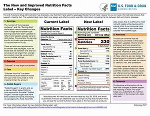 Fda Modernizes The Nutrition Facts Label For Packaged Foods