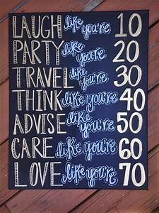 17 Best Inspira... Pretty Canvas Quotes