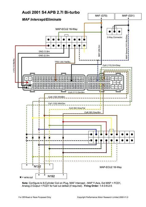 Daihatsu Navigation Wiring Diagram by Schema Electrique Daihatsu Feroza Bois Eco Concept Fr