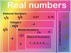 In Math  The Real Numbers Contains Both Rational Numbers And Irrational Numbers