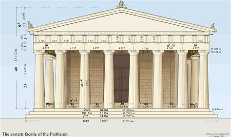 architecture golden ratio chris impens valvas debunking golden ratio architecture 2
