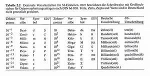 Hochzahlen Berechnen : tebellen ma e und gewichte giftstaubskandal bei umbau in wiener wohnhausanlage ~ Themetempest.com Abrechnung
