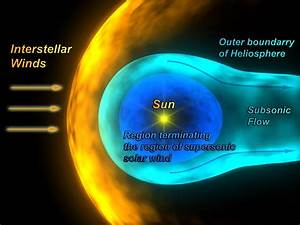 ESA Science & Technology: The Heliosphere