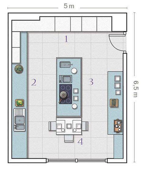 resultado de imagen  plano cocina isla central