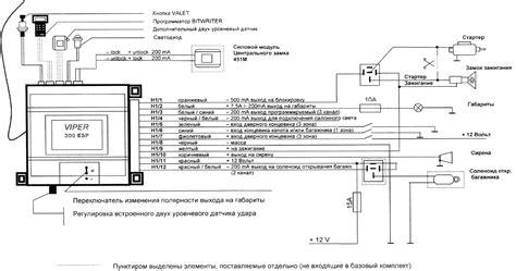 viper 300 esp python 650 esp инструкции по программированию