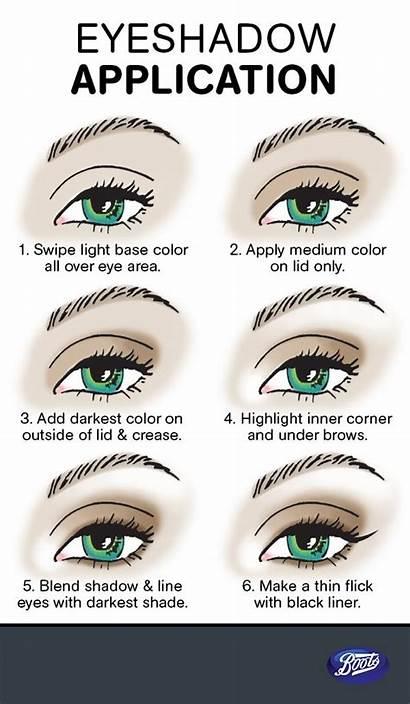 Eye Application Steps Step Makeup Shadow Guide