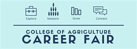 college agriculture career fair auburn university alabama