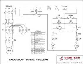 similiar electric motor diagram keywords electric motor starter wiring diagram likewise electric motor wiring