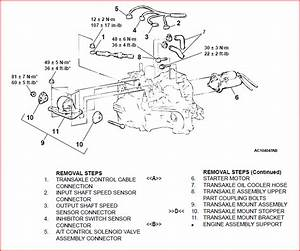 Wiring Harness Diagram  - Evolutionm
