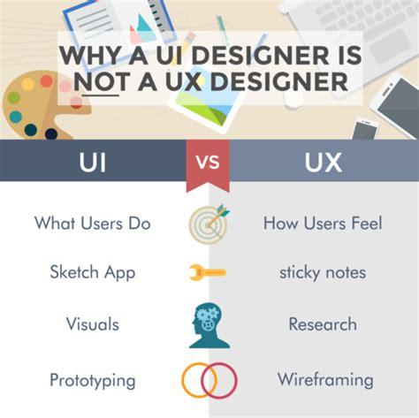 ux ui designer why a ui designer is not a ux designer