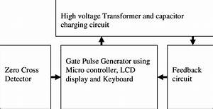 Block Diagram Of Automation Of Capacitor Bank Charging