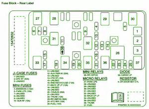 similiar fuse diagram for 2005 chevrolet 1500 keywords 2001 chevrolet 1500 silverado fuse box diagram autos weblog