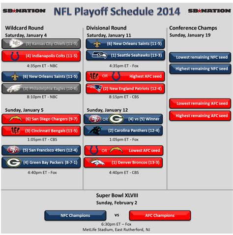 nfl playoff schedule  results  bucs nation