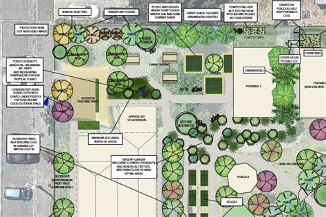 permaculture design melbourne  edible gardens