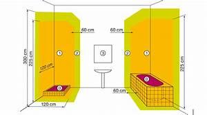 normes electriques pour la salle de bains With norme radiateur salle de bain