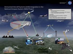 NASA to Brief Flight Demo for UAS - NAS Integration ...