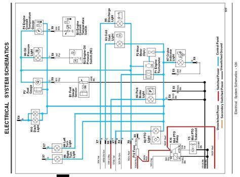 La115 Wiring Diagram by Deere La105 Wiring Diagram Volovets Info