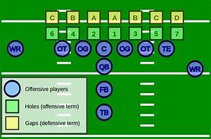File American Football Gaps And Holes Svg