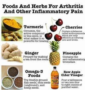 best medicine for gout pain