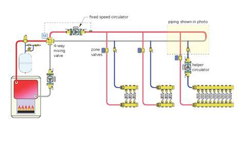 Mixing Valve Diagram by Radiant Floor Heating 3 Way Mixing Valve Carpet Vidalondon