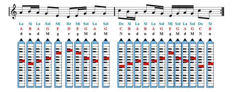 fairy tail main theme melodica sheet  guitar chords