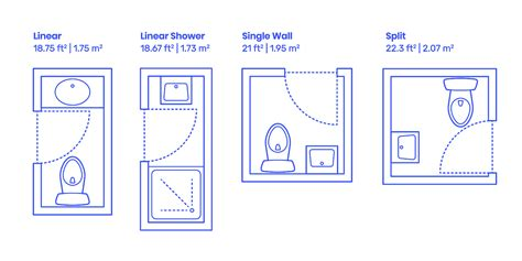 Bathroom Fixture Sizes by Bathroom Layouts Dimensions Drawings Dimensions Guide