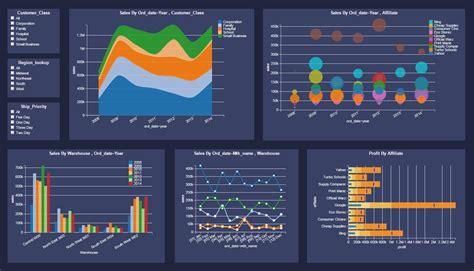 excel dashboard widgets   spreadshee