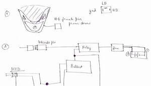Bajaj Pulsar 220f Wiring Diagram