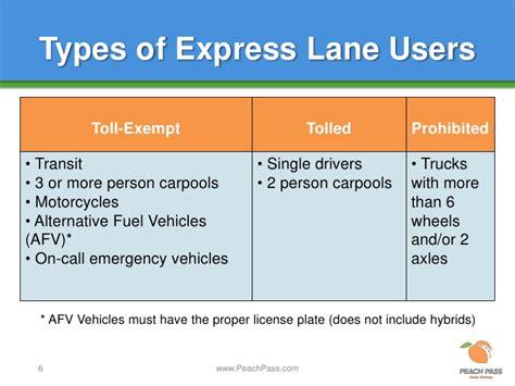I85 Express Lanes Presentation