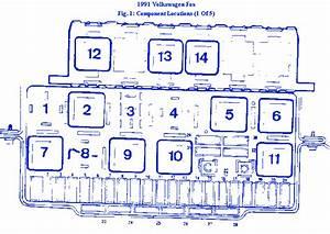 Volkswagen Fox 1800 1993 Component Fuse Box  Block Circuit Breaker Diagram  U00bb Carfusebox