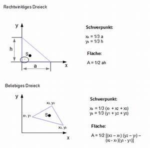 Flächeninhalt Berechnen Parallelogramm : bersicht fl chen mit schwerpunktlage und fl cheninhalt ~ Themetempest.com Abrechnung