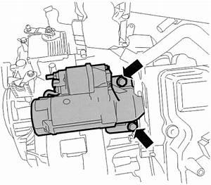 How To Change A Starter On A Suzuki Aerio Sedan 2003 Than