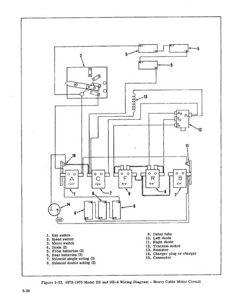amf harley davidson golf cart wiring diagram webtor me