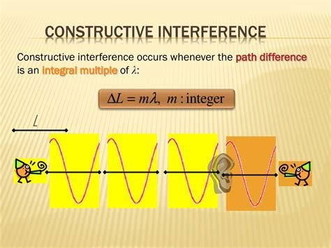 PPT - Interference ( Physical Optics ) PowerPoint ...