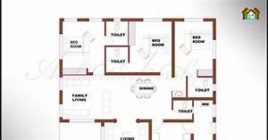 Architecture Kerala 3 BHK SINGLE FLOOR KERALA HOUSE PLAN
