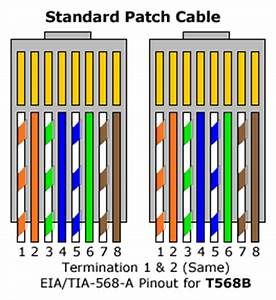 Common Network Cable Rj45 Wiring Diagram : how to set up a computer to computer ad hoc network in ~ A.2002-acura-tl-radio.info Haus und Dekorationen