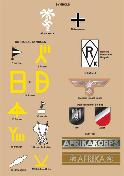 the architecture of war afrika korps franklin arts franklin arts