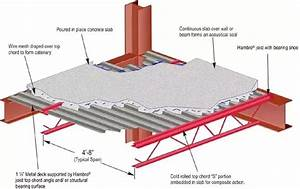 How To Provide Support For 7m Long Cantilevered Slab