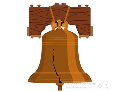 Liberty Bell Clipart History Philadelphia Liberty Bell Clipart 125