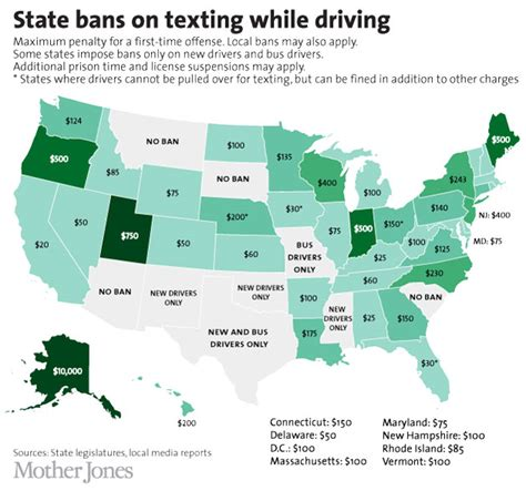 Florida Texting While Driving Ban  The Greatflorida. Business Schools In Alabama Va Vash Program. Best Study Abroad Colleges Delhi Mba Colleges. Second Degree Nursing Programs. Top 10 Auto Insurance Companies 2013. Reston Radiology Consultants. 1970 Porsche 911s For Sale Online School Com. Blue Haven Pools New Orleans. Laboratory Institute Of Merchandising