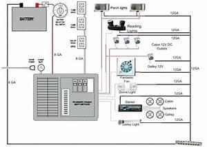 Jayco Trailer Plug Wiring Diagram