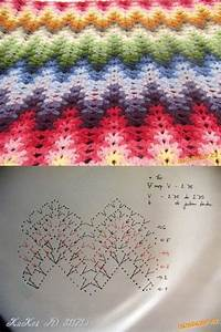 Rainbow Lightning Ripple Afghan Diagram Breaking Amish Crochet Pattern By Mary  The Mom  By