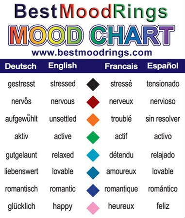 colour mood chart mood ring color chart meanings best mood rings