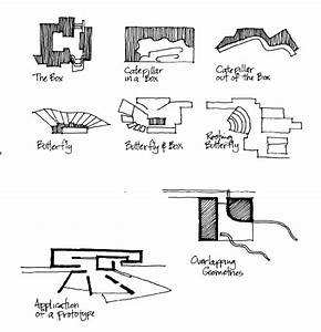 Folding Architecture Spatial Structural And Organization Diagrams