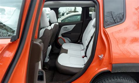 2016 Jeep Renegade Pros And Cons At Truedelta
