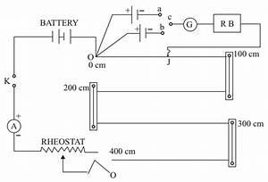 Comparision Of Emf Using Potentiometer Experiment