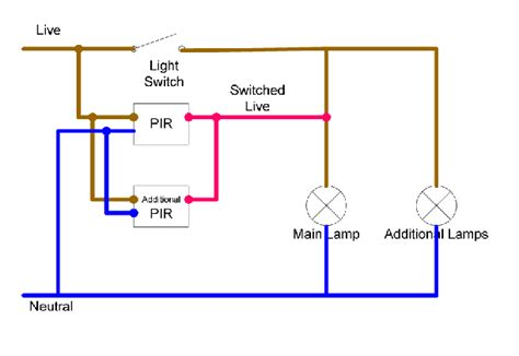 switches is it possible to replace a two way switch with