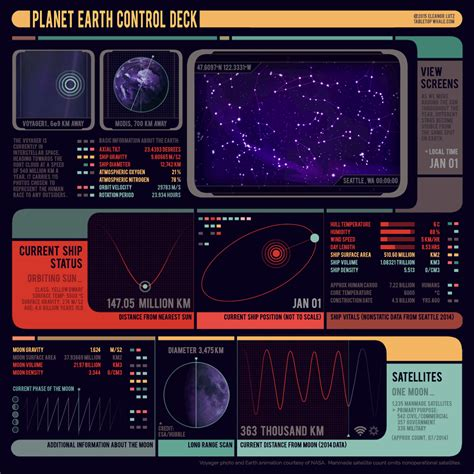 planet earth control deck