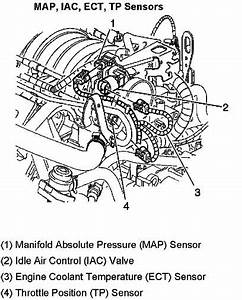 Ihave A 2004 Deville Northstar And I Cant Find Where The Coolant Temp Sensor Is Located Ihave It